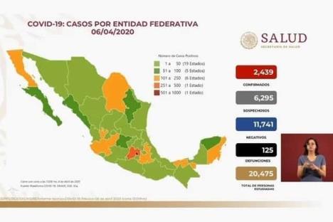 México suma 125 muertos y 2,439 contagios de coronavirus