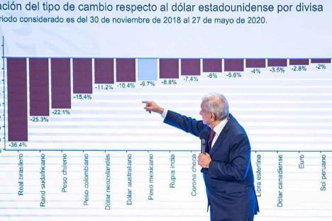 No comparto el pronóstico de Banxico sobre la economía