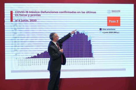Respalda AMLO proyecciones de López-Gatell