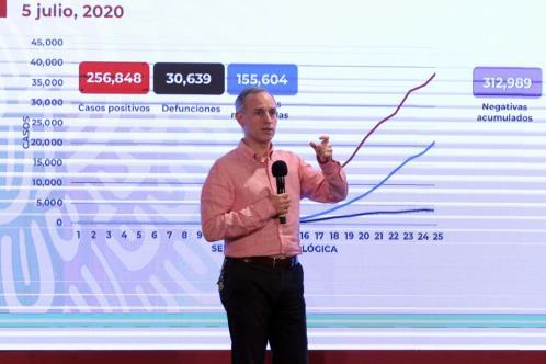 Anuncian cambios en estrategia informativa de Covid-19