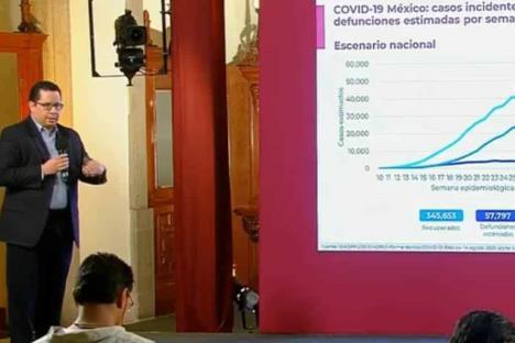 México llega a 511 mil contagios y 55 mil muertes por Covid