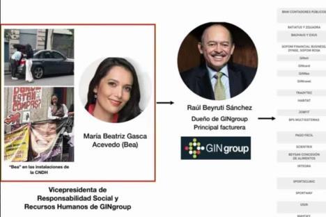 Señalan a Gasca A como responsable de financiar toma de CNDH